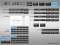 iPad-Setup1